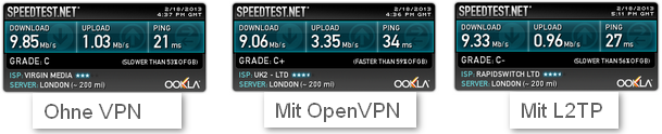 expressvpn_speedtest