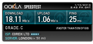 UK Speedtest